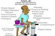 COPD (تصویر)