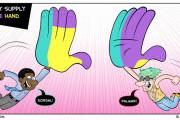 عصب رسانی کف دست