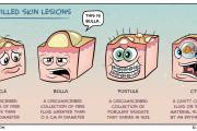ضایعات پوستی حاوی مایع